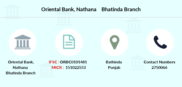 Oriental-bank-of-commerce Nathana-bhatinda branch