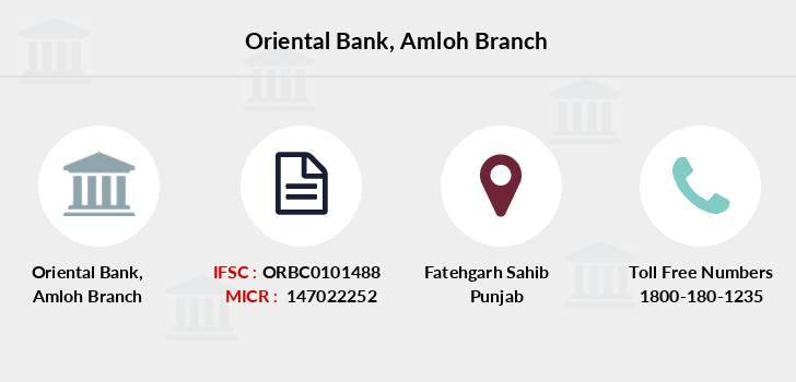 Oriental-bank-of-commerce Amloh branch