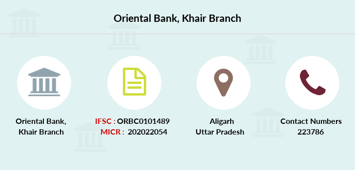Oriental-bank-of-commerce Khair branch