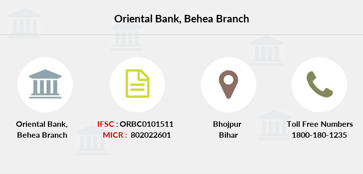 Oriental-bank-of-commerce Behea branch