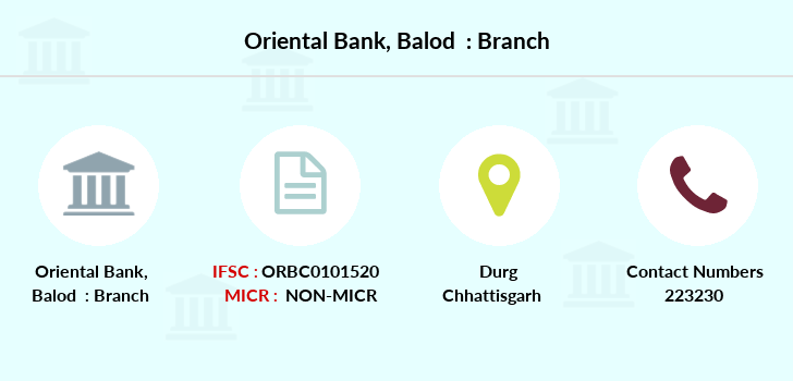 Oriental-bank-of-commerce Balod-durg branch