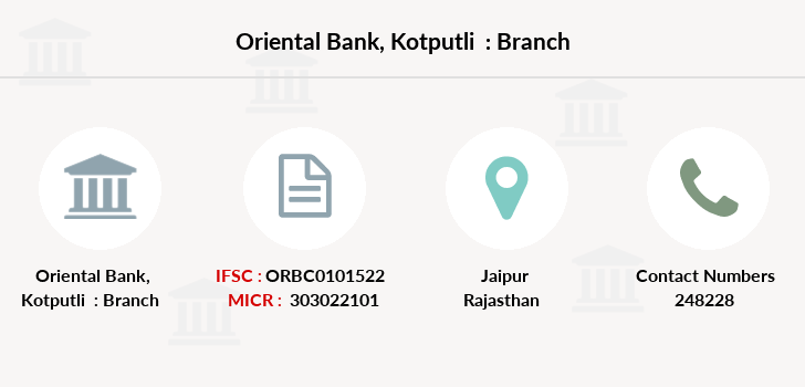 Oriental-bank-of-commerce Kotputli branch