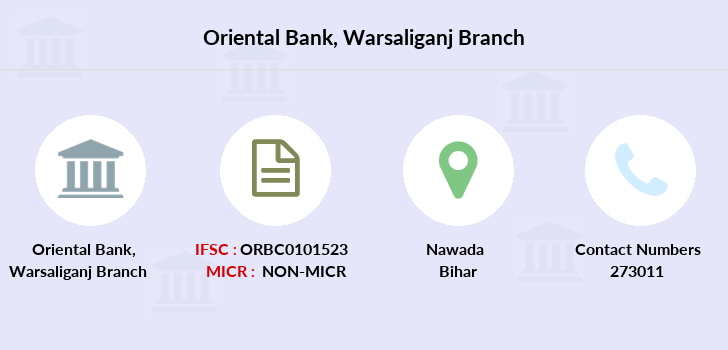 Oriental-bank-of-commerce Warsaliganj-nawada branch