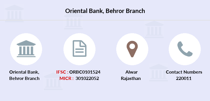 Oriental-bank-of-commerce Behror branch