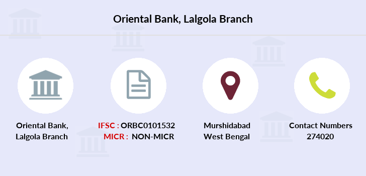 Oriental-bank-of-commerce Lalgola branch