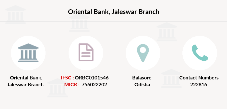 Oriental-bank-of-commerce Jaleswar branch