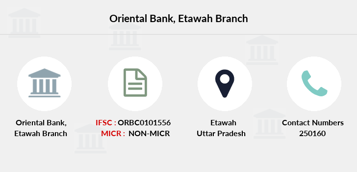 Oriental-bank-of-commerce Etawah branch
