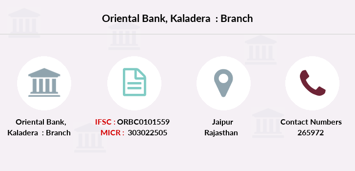 Oriental-bank-of-commerce Kaladera branch