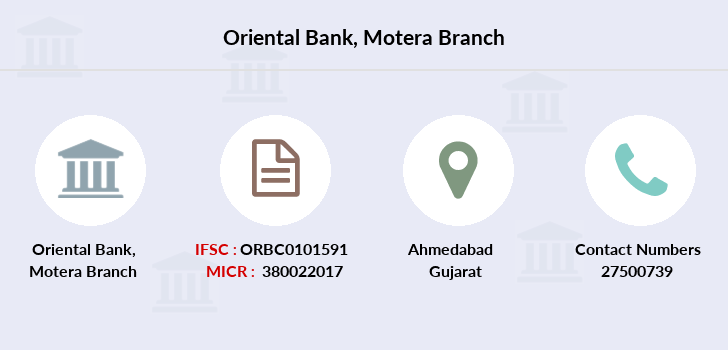 Oriental-bank-of-commerce Motera branch