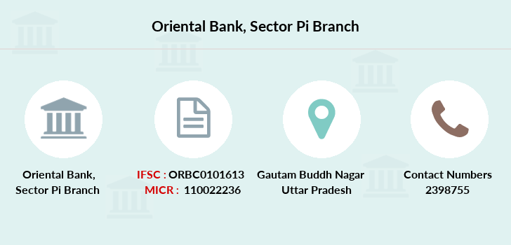 Oriental-bank-of-commerce Sector-pi branch