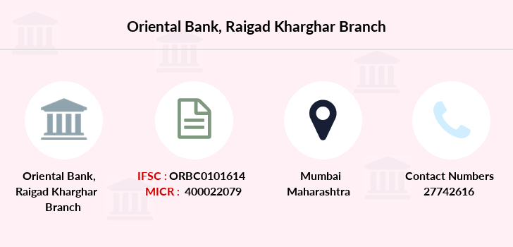 Oriental-bank-of-commerce Raigad-kharghar branch