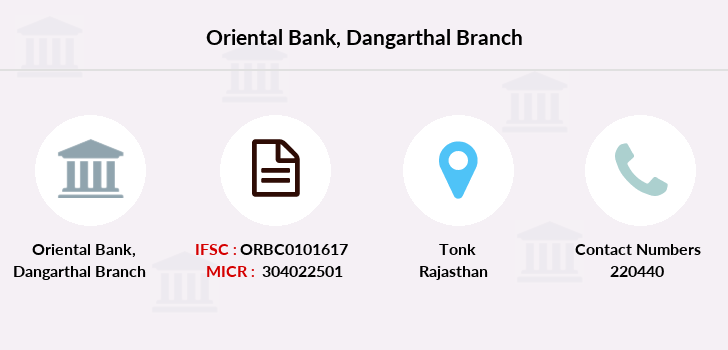 Oriental-bank-of-commerce Dangarthal branch
