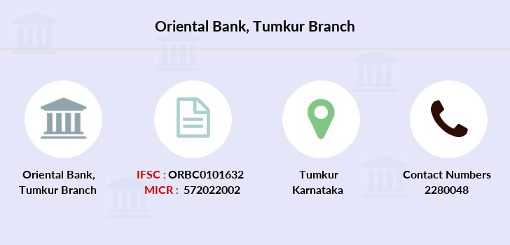 Oriental-bank-of-commerce Tumkur branch