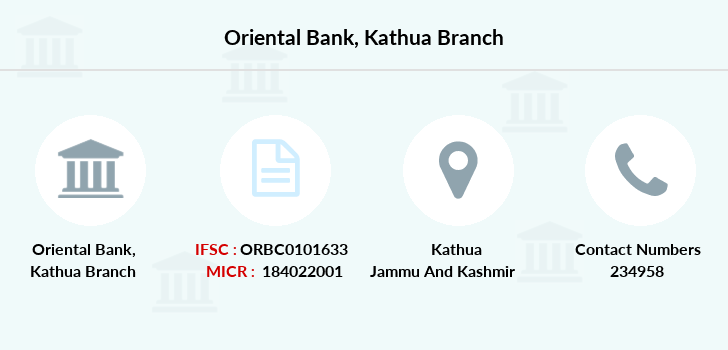 Oriental-bank-of-commerce Kathua branch
