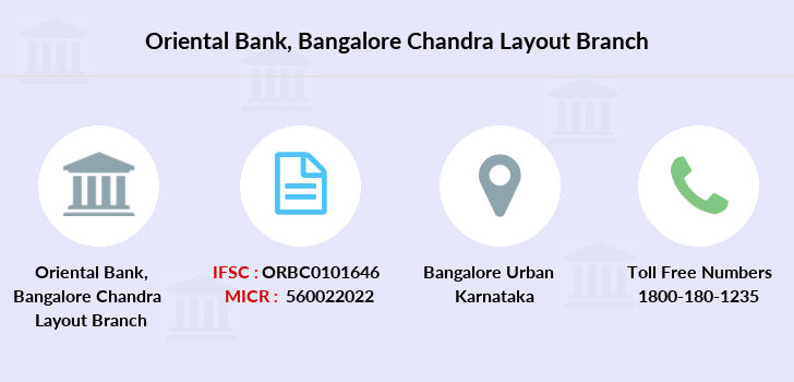 Oriental-bank-of-commerce Bangalore-chandra-layout branch