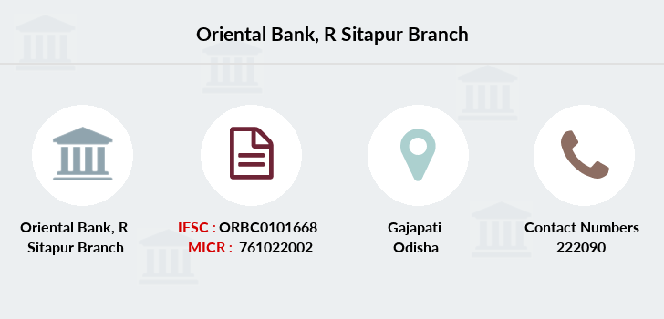 Oriental-bank-of-commerce R-sitapur branch