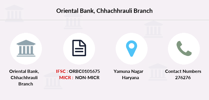 Oriental-bank-of-commerce Chhachhrauli branch