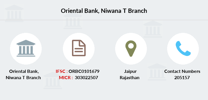 Oriental-bank-of-commerce Niwana-t branch