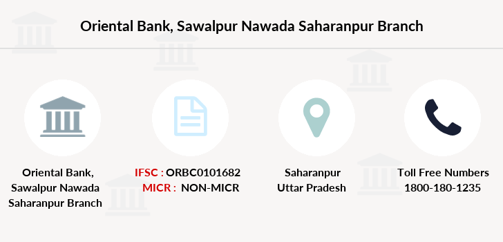 Oriental-bank-of-commerce Sawalpur-nawada-district-saharanpur branch