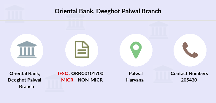 Oriental-bank-of-commerce Deeghot-palwal branch