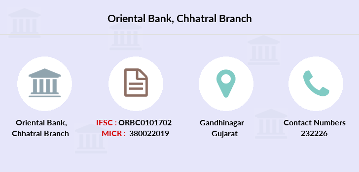 Oriental-bank-of-commerce Chhatral branch