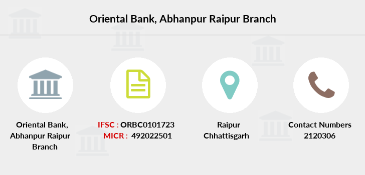 Oriental-bank-of-commerce Abhanpur-raipur branch
