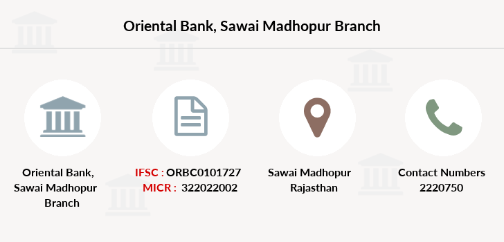 Oriental-bank-of-commerce Sawai-madhopur branch