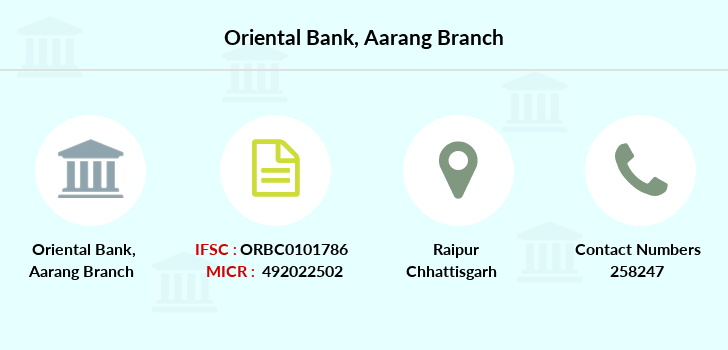 Oriental-bank-of-commerce Aarang branch
