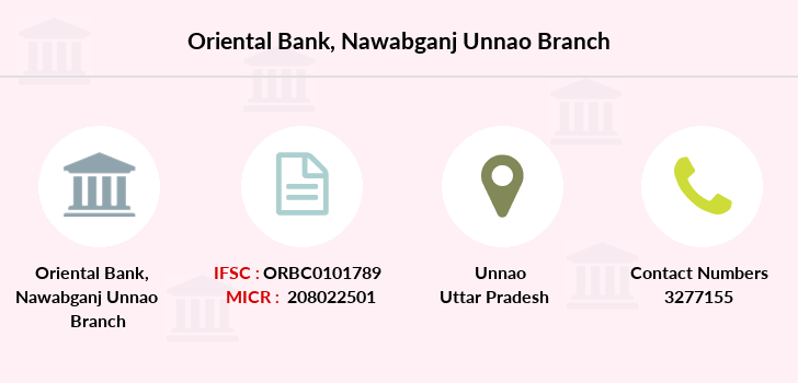 Oriental-bank-of-commerce Nawabganj-unnao branch