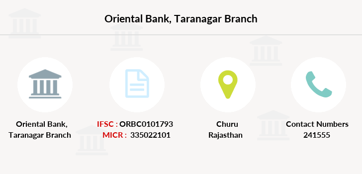 Oriental-bank-of-commerce Taranagar branch