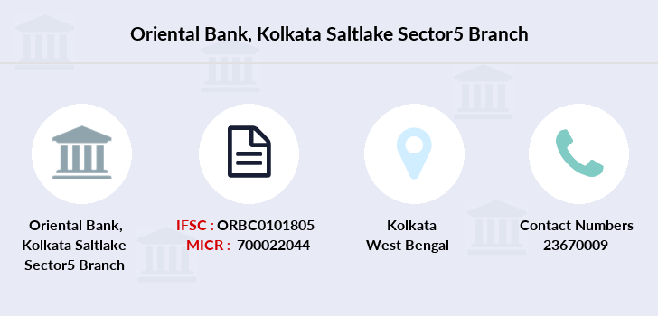 Oriental-bank-of-commerce Kolkata-saltlake-sector5 branch