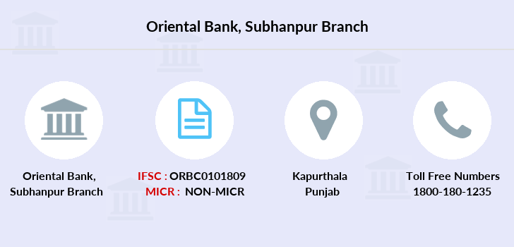 Oriental-bank-of-commerce Subhanpur branch