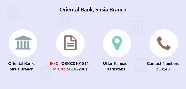 Oriental-bank-of-commerce Sirsia branch