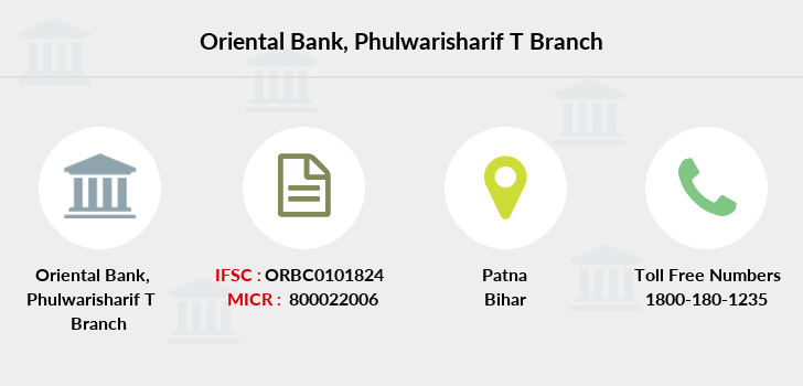 Oriental-bank-of-commerce Phulwarisharif-t branch