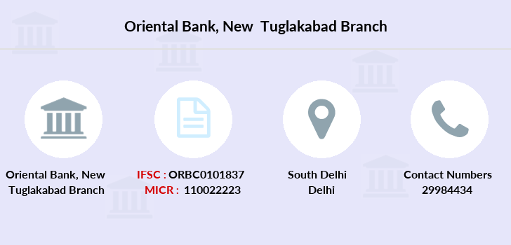 Oriental-bank-of-commerce New-tuglakabad branch