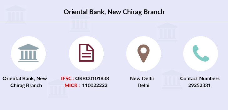 Oriental-bank-of-commerce New-chirag branch