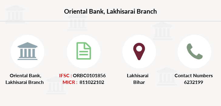 Oriental-bank-of-commerce Lakhisarai branch