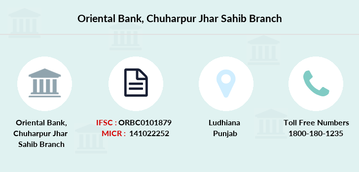 Oriental-bank-of-commerce Chuharpur-jhar-sahib branch