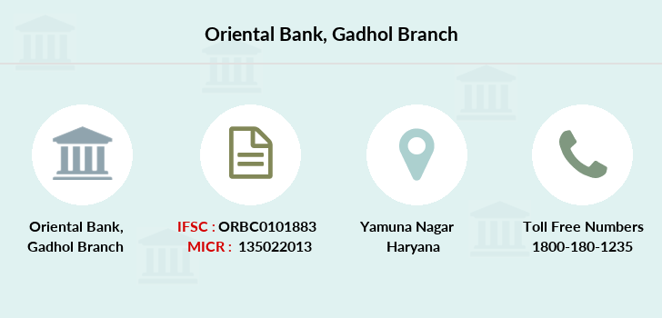 Oriental-bank-of-commerce Gadhol branch
