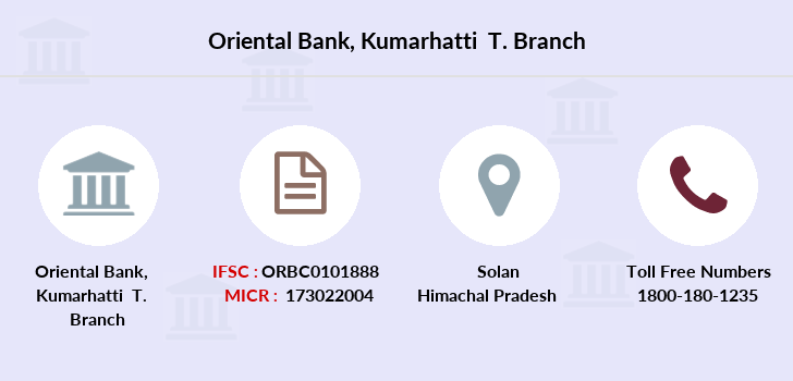 Oriental-bank-of-commerce Kumarhatti-t branch