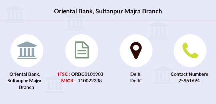 Oriental-bank-of-commerce Sultanpur-majra branch