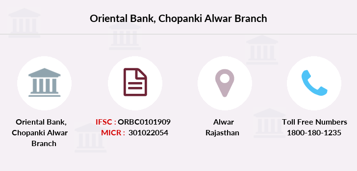 Oriental-bank-of-commerce Chopanki-alwar branch
