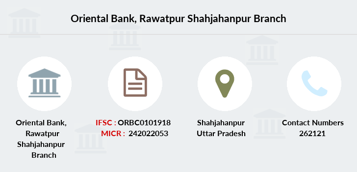 Oriental-bank-of-commerce Rawatpur-shahjahanpur branch