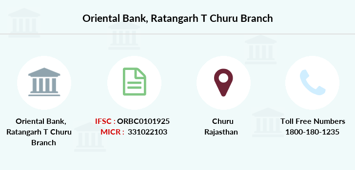 Oriental-bank-of-commerce Ratangarh-t-churu branch
