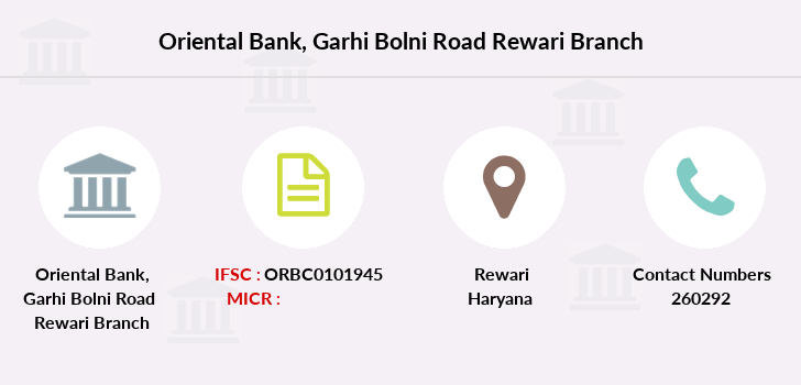 Oriental-bank-of-commerce Garhi-bolni-road-rewari branch