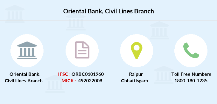 Oriental-bank-of-commerce Civil-lines branch