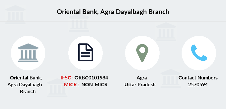 Oriental-bank-of-commerce Agra-dayalbagh branch