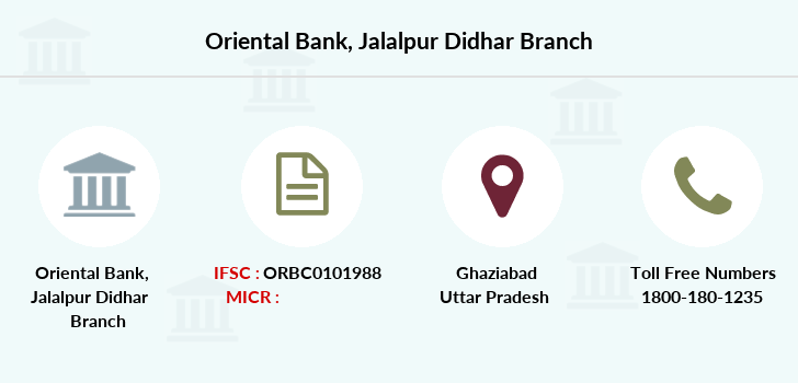 Oriental-bank-of-commerce Jalalpur-didhar branch
