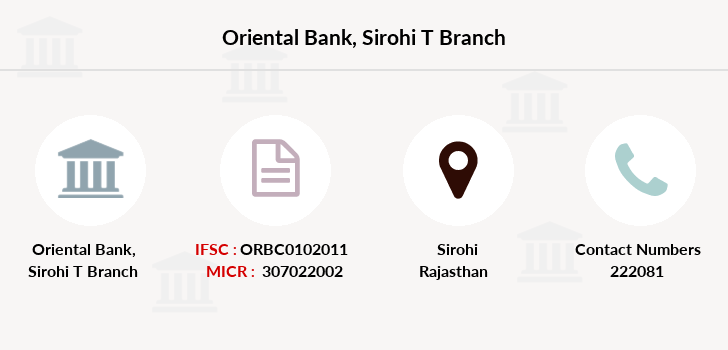 Oriental-bank-of-commerce Sirohi-t branch