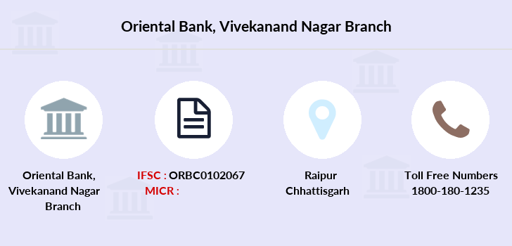 Oriental-bank-of-commerce Vivekanand-nagar branch